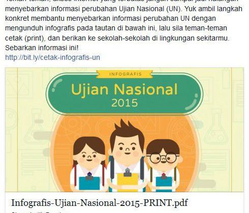 Infografis Informasi Ujian Nasional 2015