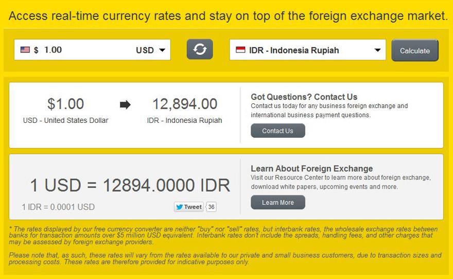 Konversi Kurs Rupiah dan US Dollar di Western Union